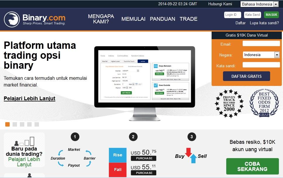 review broker binary options Binary.com Indonesia