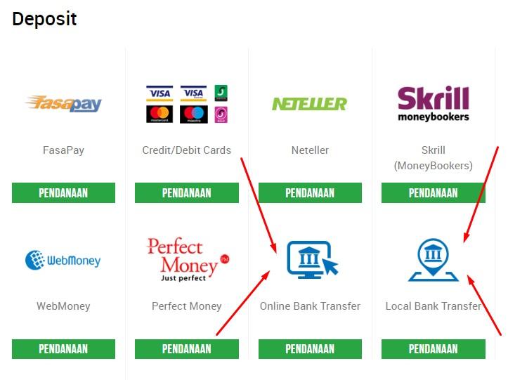 Deposit XM dengan bank lokal Indonesia