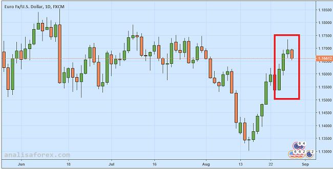 Euro Dilumpuhkan Defisit Anggaran Italia