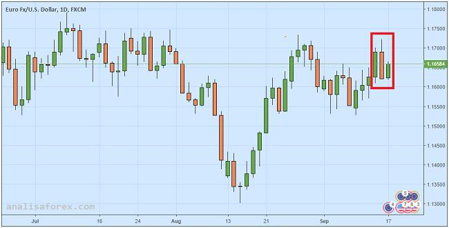 Inflasi Euro Sesuai Ekspektasi, Target ECB Tercapai