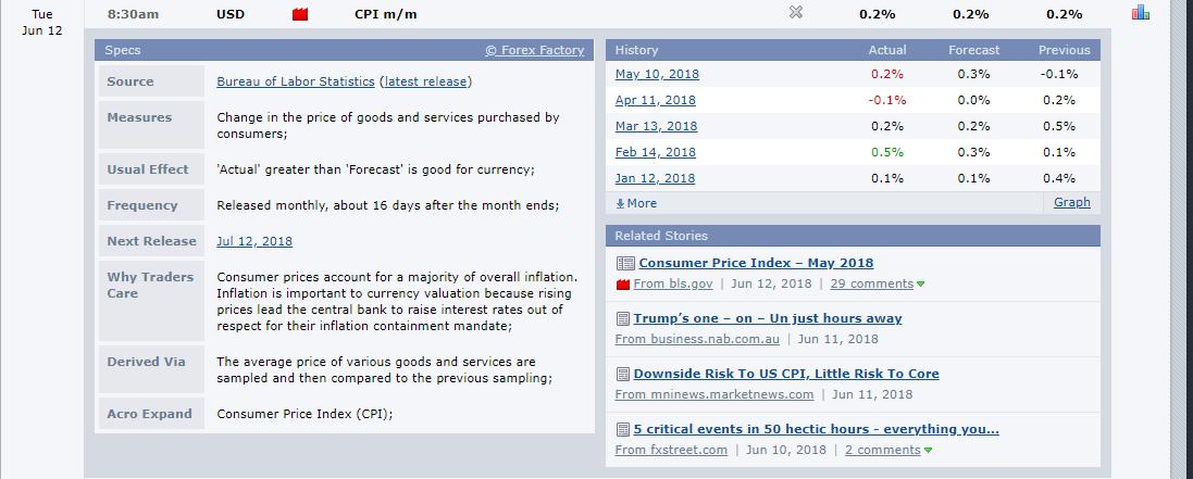 contoh detail berita ekonomi forexfactory