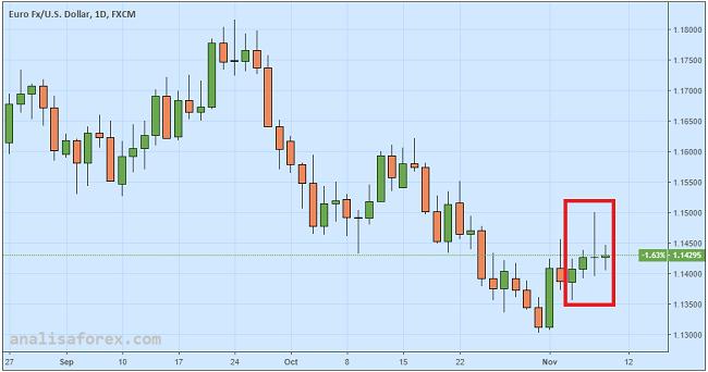 Euro Dikhawatirkan Susah Pulih