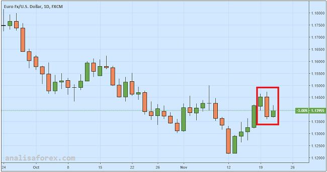Euro Menanjak Anggaran Italia Kembali Jadi Sorotan