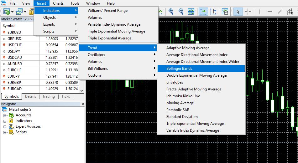 memasang Indikator forex pada metatrader