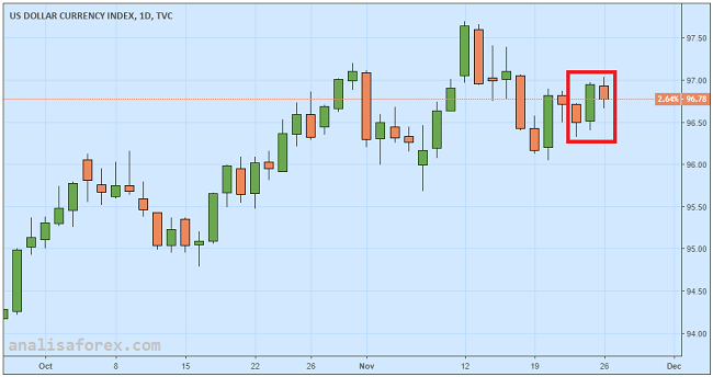 Dolar AS Melemah, Pasar Nantikan Pertemuan G20