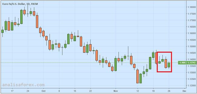 Euro Disangga Penurunan Risiko Anggaran Italia