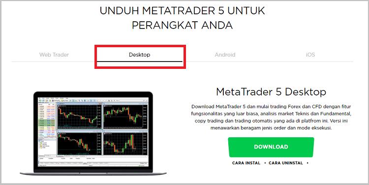 belajar cara trading forex dari nol dengan metatrader platform