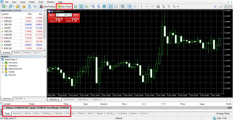 belajar trading forex dari dasar dengan akun demo