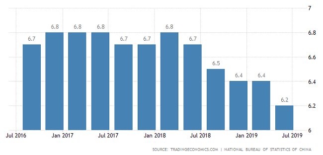 Data Ekonomi China Dongkrak Minat Risiko Pasar