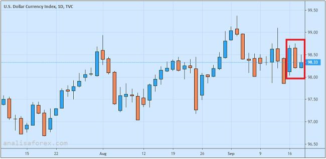Dolar AS Menguat Jelang Pengumuman FOMC