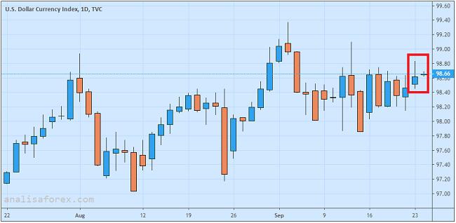 Dolar AS Stabil Didukung Beragam Situasi Eksternal