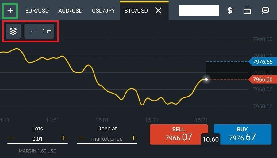 chart forex trading dengan hp android