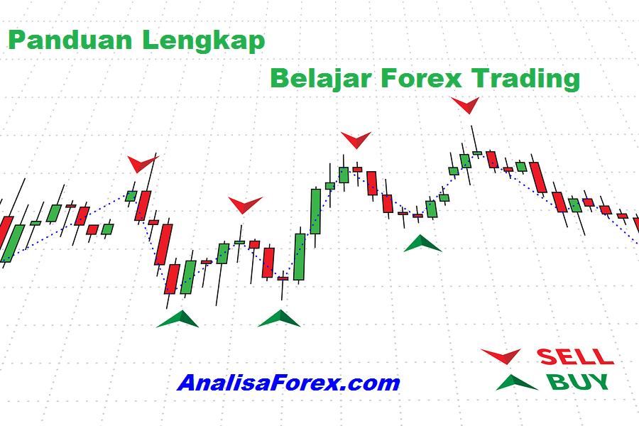 panduan lengkap belajar forex trading